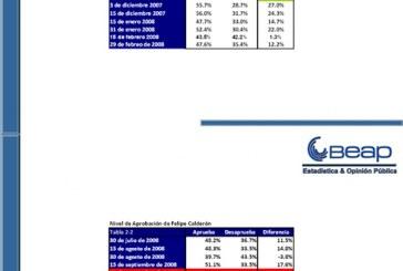Partidos pierden votos duros por integrar alianzas: BEAP