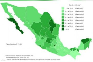 Puebla es séptimo lugar nacional en casos Covid acumulados; turismo inicia actividades en la capital