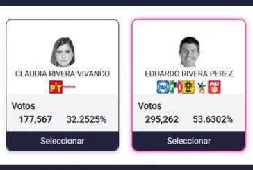 Lalo ganó alcaldía en 2021 con menos votos que Claudia en 2018