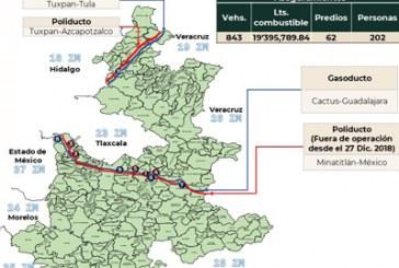 Rebasa Puebla las 5 mil tomas clandestinas por robo de combustible